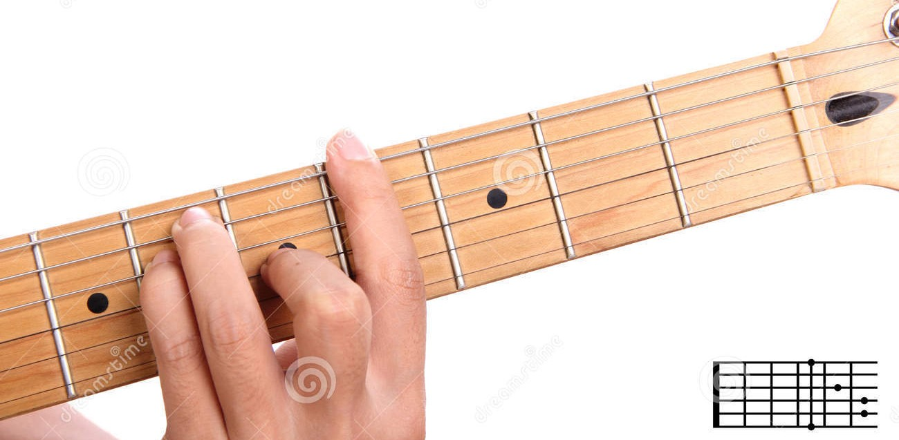 How to play barre chords easily on guitar hexwebz Gallery