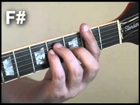 How To Play Barre Chords Easily On Guitar