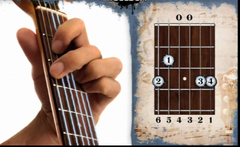 G Major Guitar Chord The Musician's Toolbox